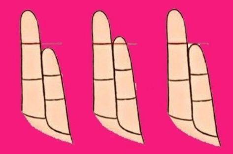 Parmaklarınız Kişiliğiniz Hakkında Ne Söylüyor