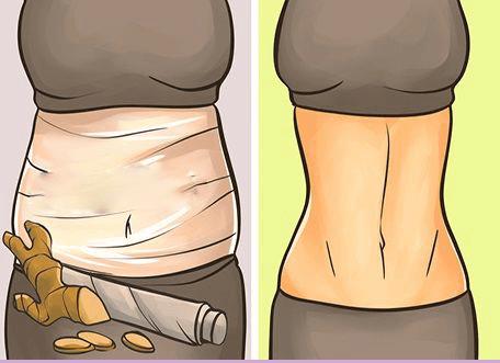 Vücudunuzu Şekillendirmeye yardımcı olacak Bilgiler