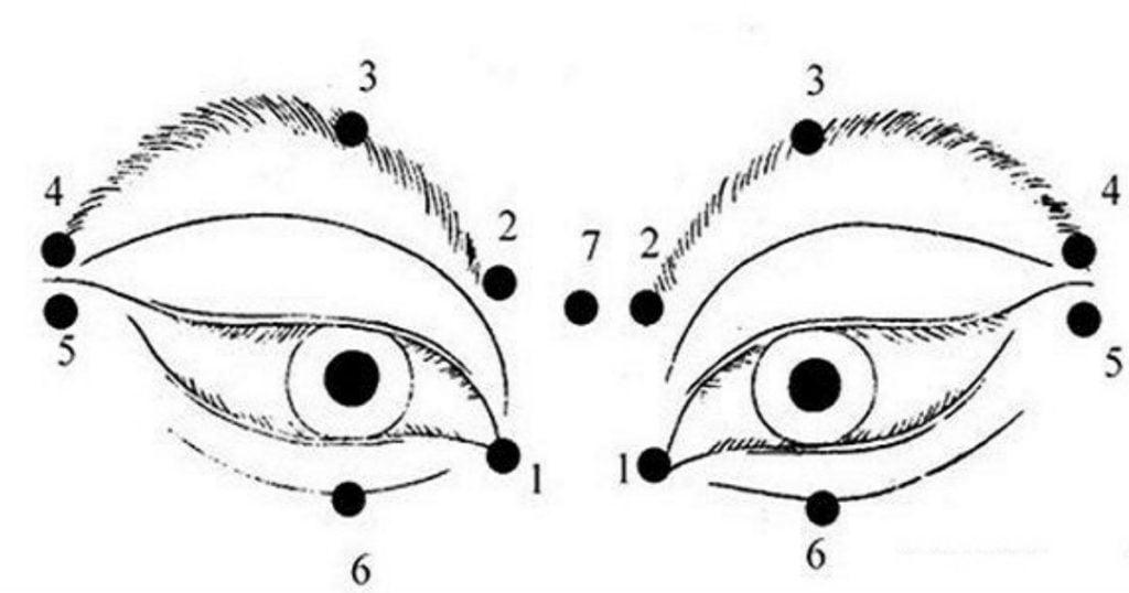 Binlerce Kişi Bu Yöntem Sayesinde Gözlüklerinden Kurtuldular