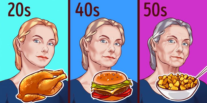 Yaşınıza Göre Hangi Diyet Sizin İçin Uygun