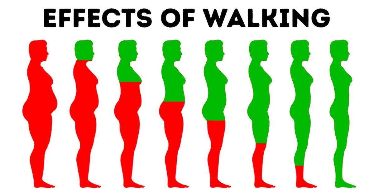 Hergün yürümenin vücuda sağladığı 10 fayda